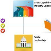 strategic framework 2